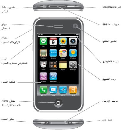 Iphone 4 Instructions For Use