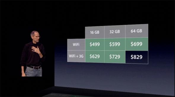 ★۩★۩★ ۩★۩★ ♥۩۞۩♥ ��-��� ����� iPad_Price_Matrix.jpg