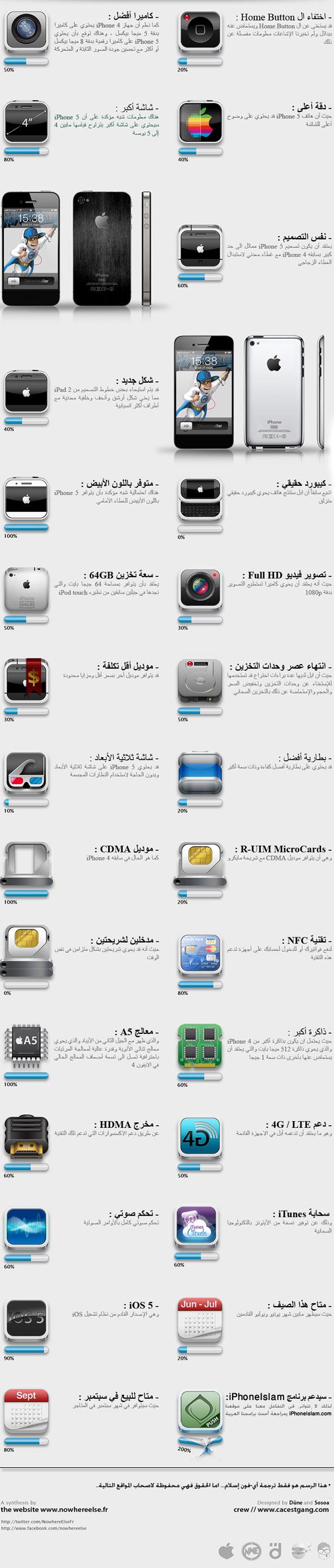آيفون 5 الجديد لايفوتكم IPhone5-Rumors02