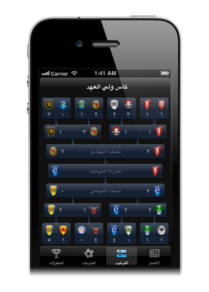������ ������� �������� Saudi Matches matches-rank-crown.jpg