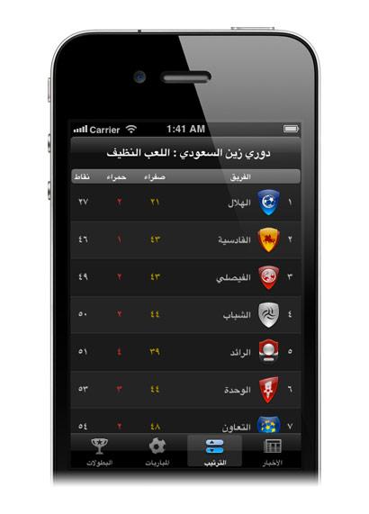������ ������� �������� Saudi Matches matches-rank-fairplay1.jpg
