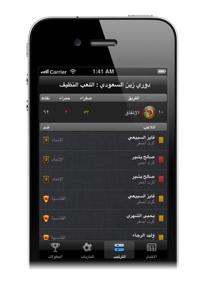 ������ ������� �������� Saudi Matches matches-rank-fairplay2.jpg
