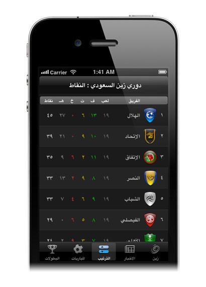������ ������� �������� Saudi Matches matches-rank-league1.jpg