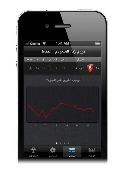 ������ ������� �������� Saudi Matches matches-rank-league2.jpg