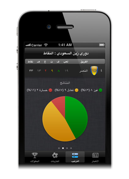������ ������� �������� Saudi Matches matches-rank-league3.jpg