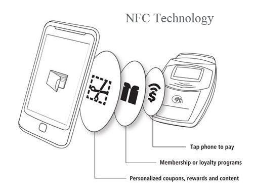 ماهي تقنية ال NFC ما أستخداماتها Nfc2