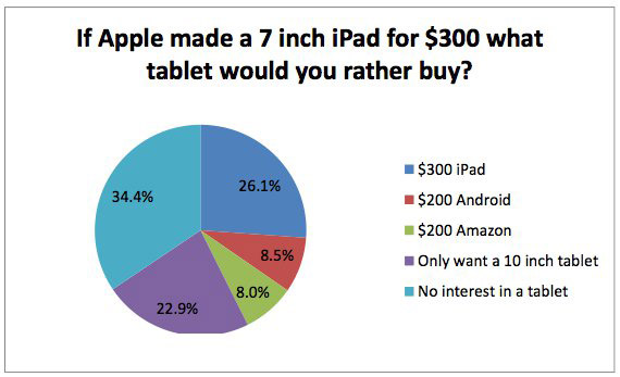 كيفية الإيميلات جهازك مقروءة دفعة iPad-Mini-05.jpg